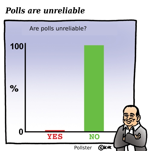 polls are unreliable